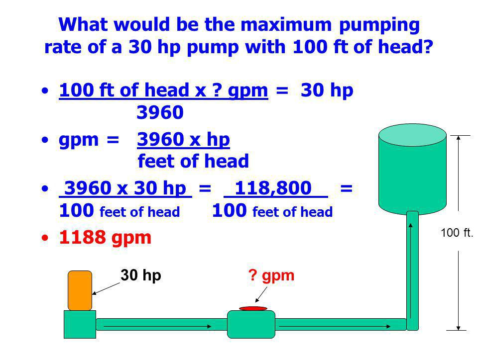 3960 x 30 hp = 118,800 = 100 feet of head 100 feet of head 1188 gpm