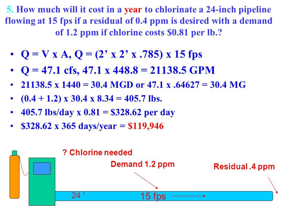5. How much will it cost in a year to chlorinate a 24-inch pipeline flowing at 15 fps if a residual of 0.4 ppm is desired with a demand of 1.2 ppm if chlorine costs $0.81 per lb.