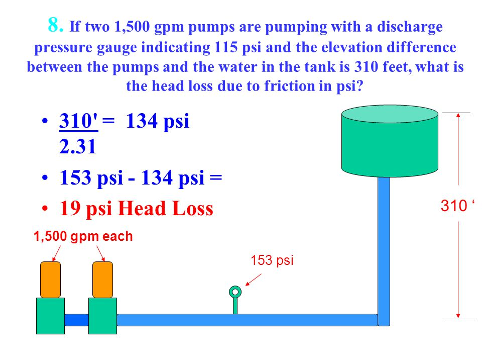 8. If two 1,500 gpm pumps are pumping with a discharge pressure gauge indicating 115 psi and the elevation difference between the pumps and the water in the tank is 310 feet, what is the head loss due to friction in psi