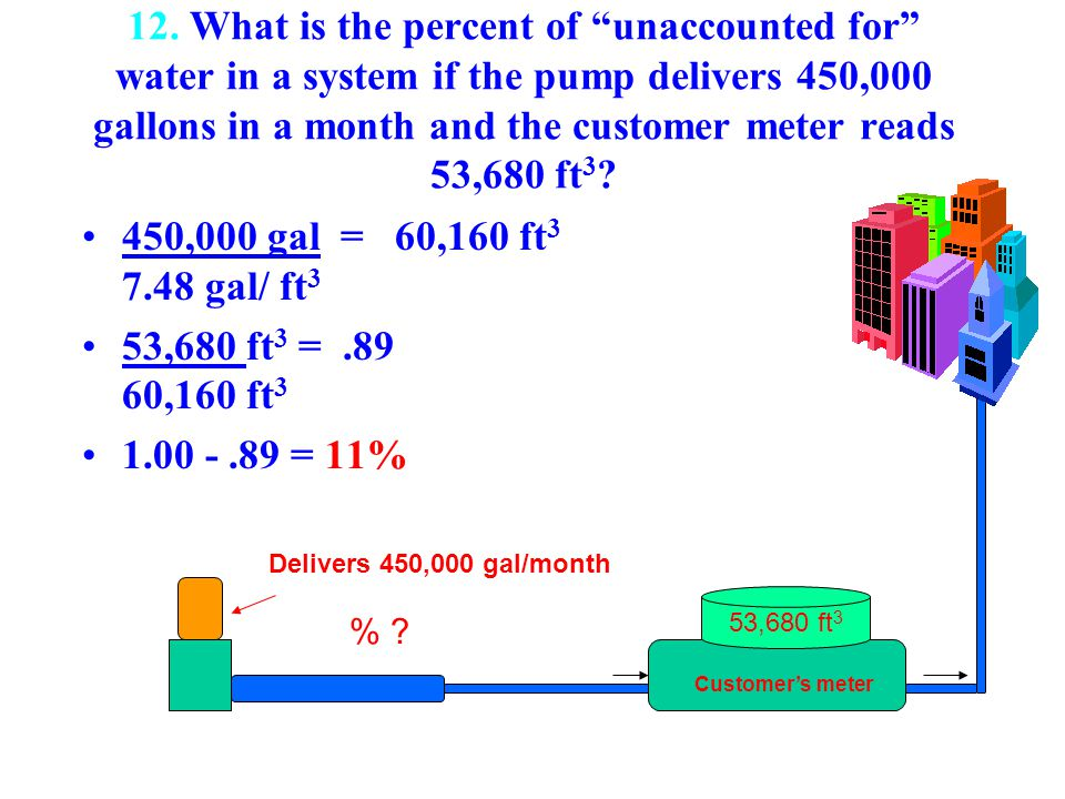 12. What is the percent of unaccounted for water in a system if the pump delivers 450,000 gallons in a month and the customer meter reads 53,680 ft3