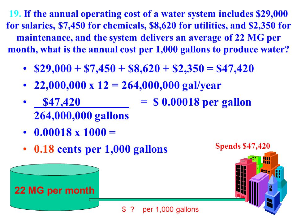 19. If the annual operating cost of a water system includes $29,000 for salaries, $7,450 for chemicals, $8,620 for utilities, and $2,350 for maintenance, and the system delivers an average of 22 MG per month, what is the annual cost per 1,000 gallons to produce water