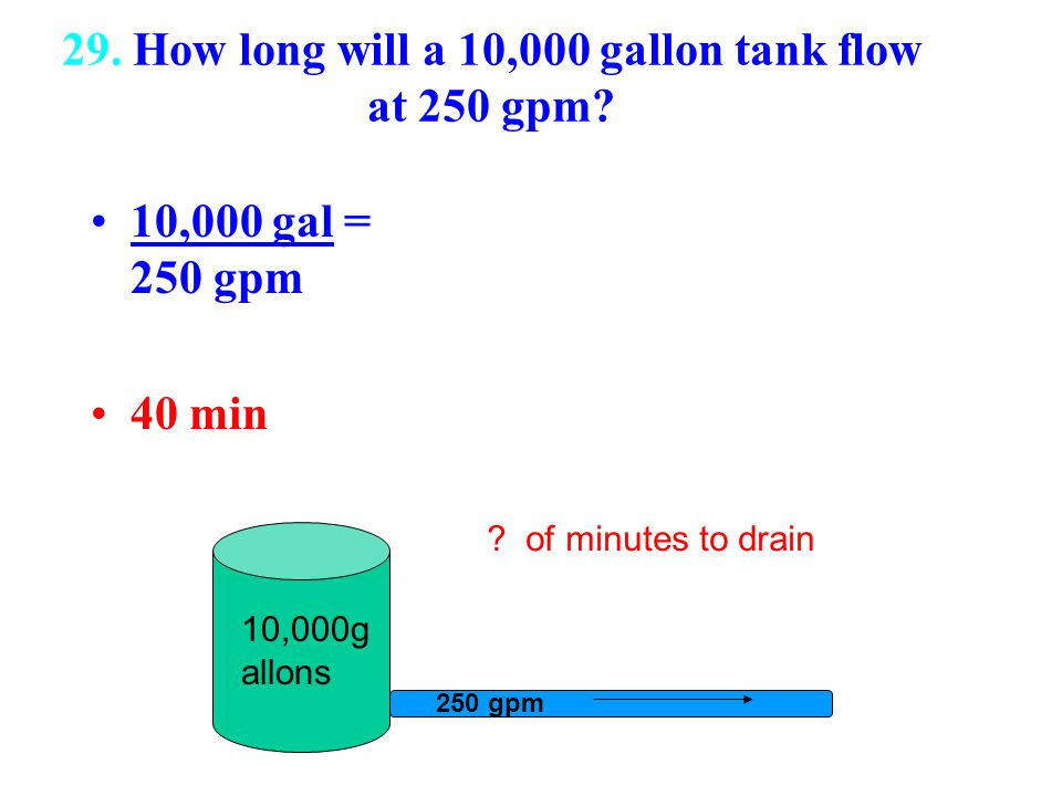 29. How long will a 10,000 gallon tank flow at 250 gpm