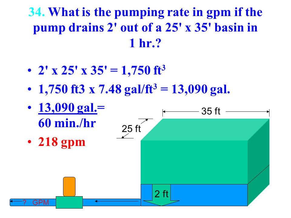 34. What is the pumping rate in gpm if the pump drains 2 out of a 25 x 35 basin in 1 hr.