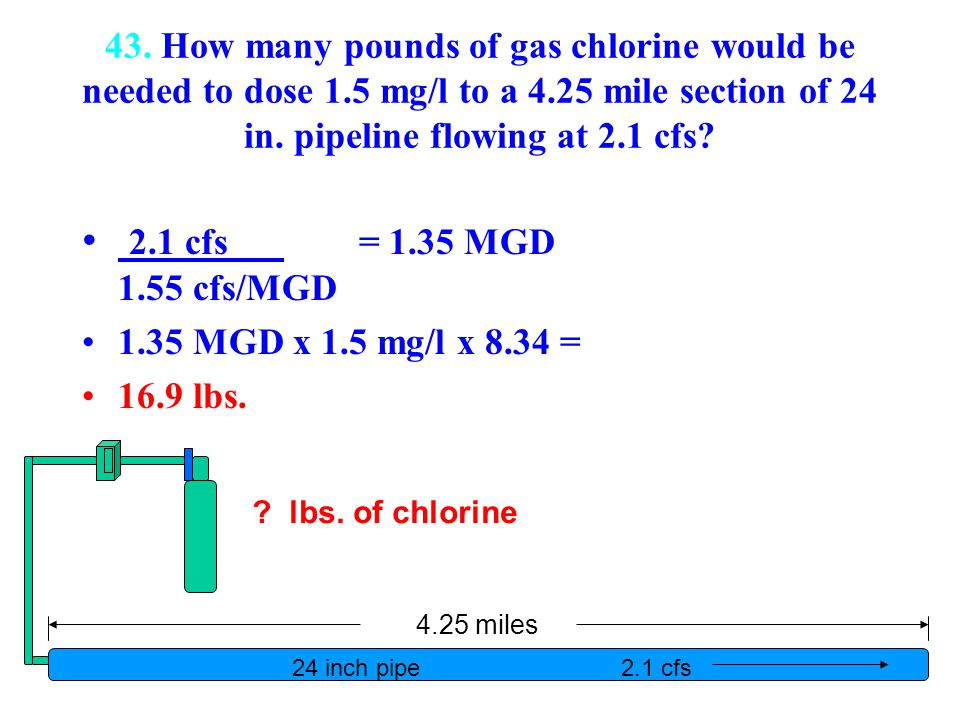 43. How many pounds of gas chlorine would be needed to dose 1