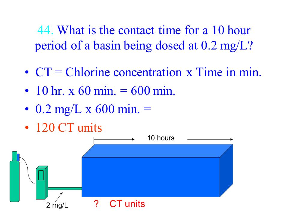 CT = Chlorine concentration x Time in min. 10 hr. x 60 min. = 600 min.