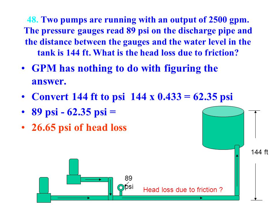 GPM has nothing to do with figuring the answer.