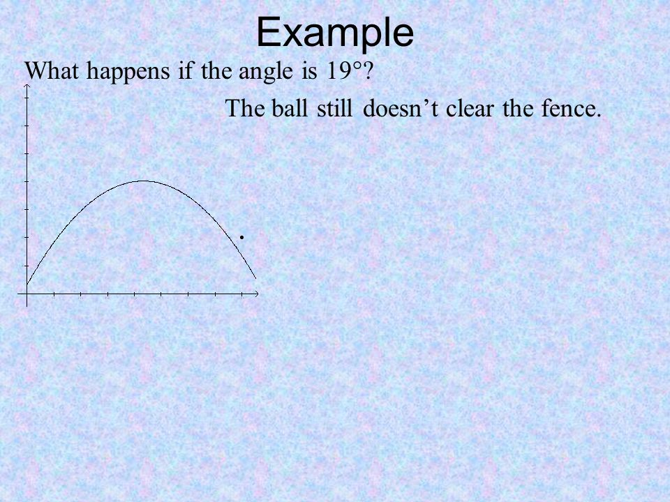 Example What happens if the angle is 19°