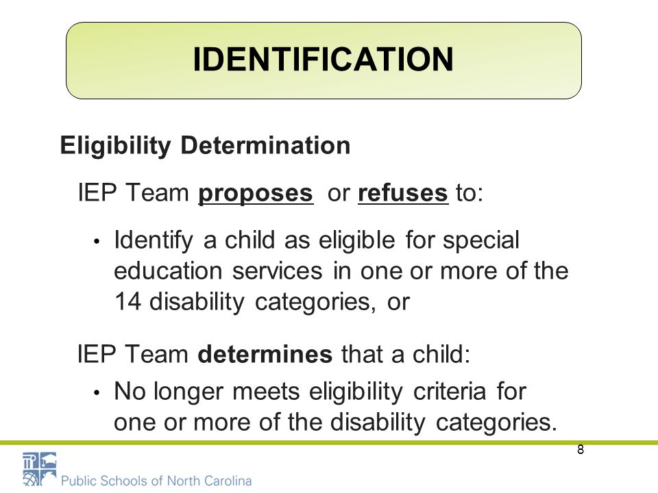 IDENTIFICATION Eligibility Determination