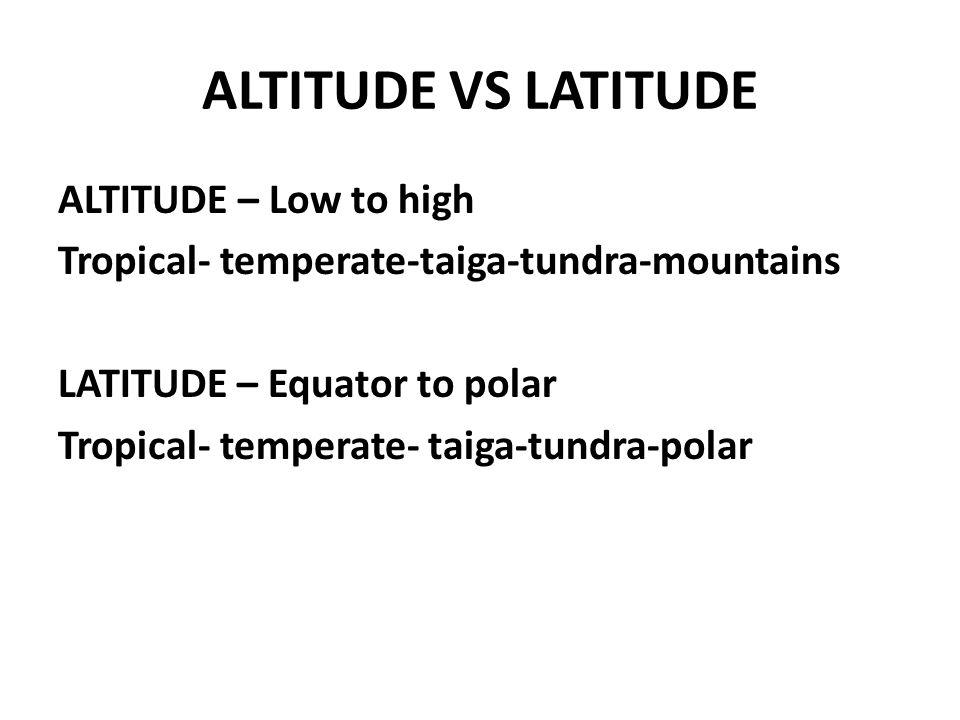 ALTITUDE VS LATITUDE ALTITUDE – Low to high