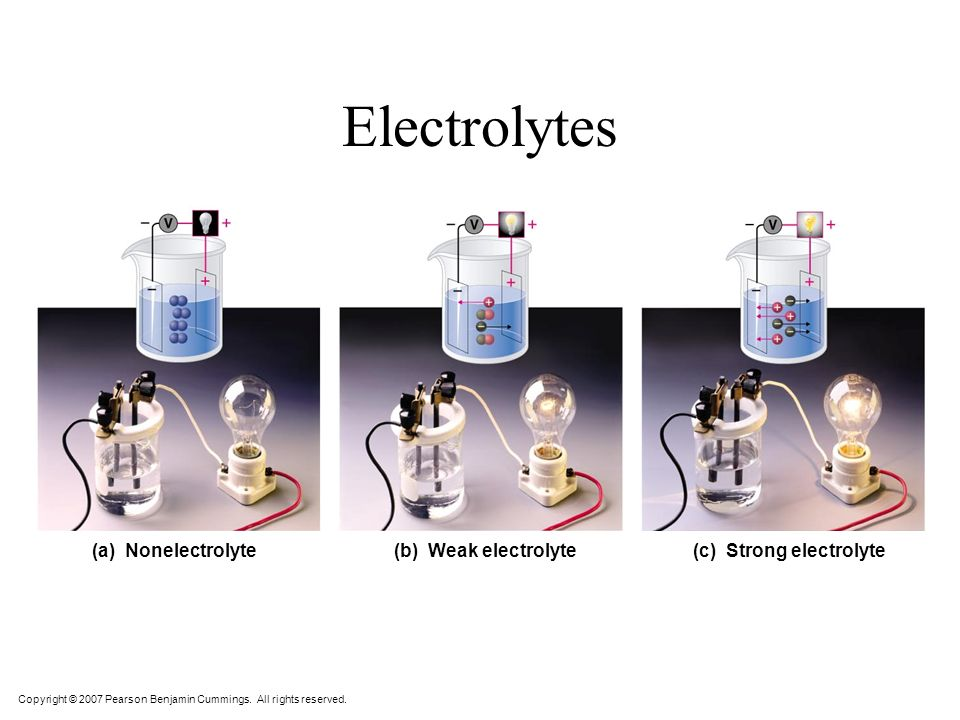 ElectrolytesClassify each compound as either a strong electrolyte or a nonelectrolyte.
