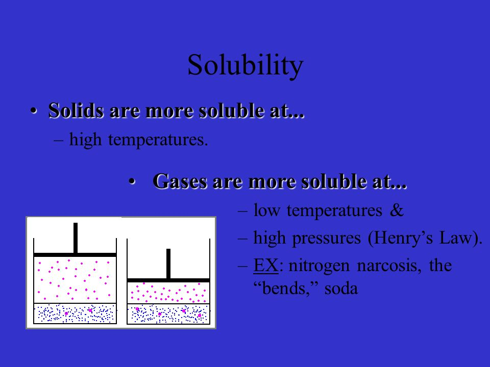 Solubility Solids are more soluble at... Gases are more soluble at...
