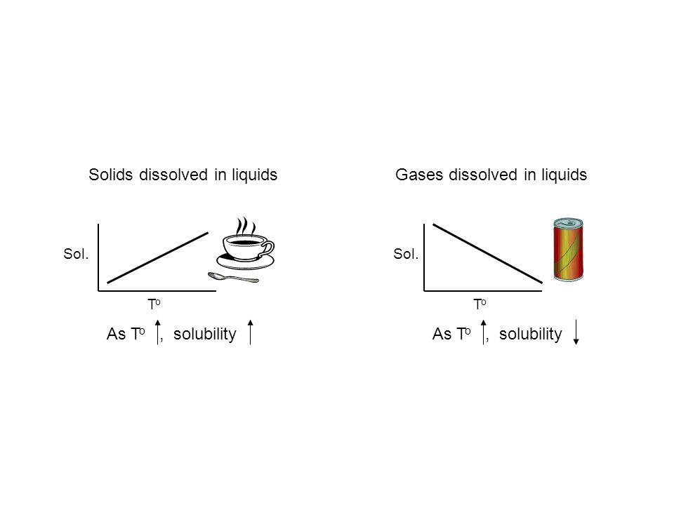 Solids dissolved in liquids Gases dissolved in liquids