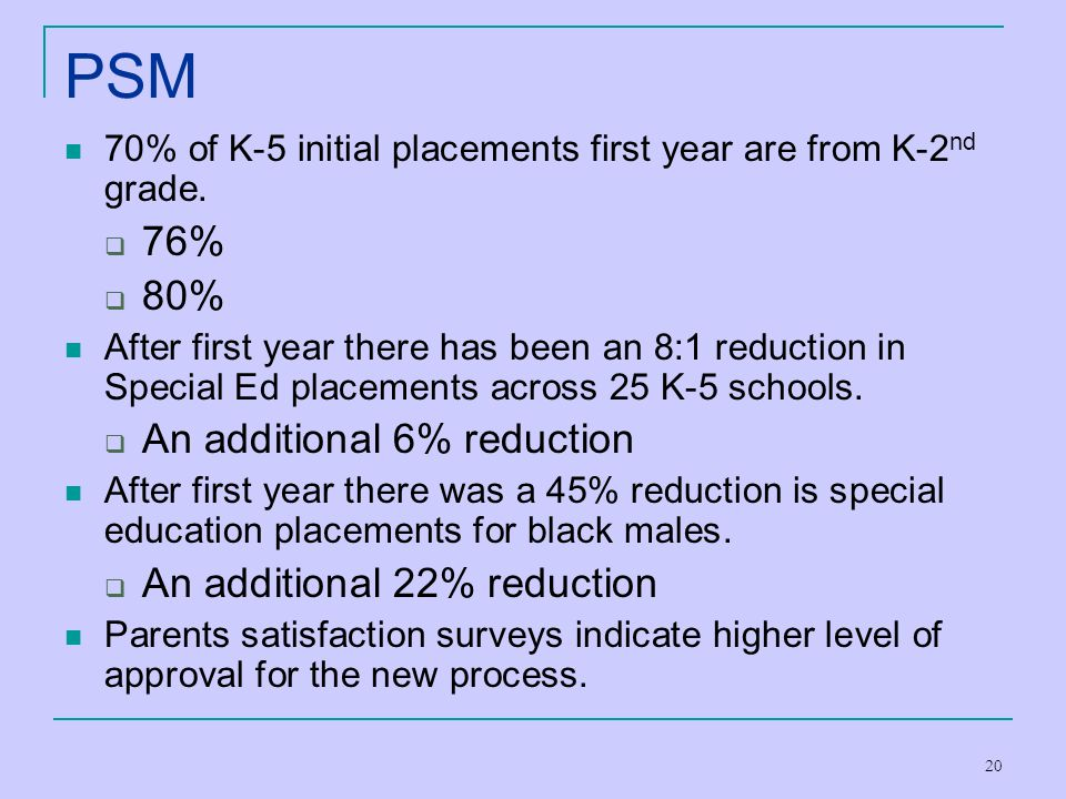 PSM 76% 80% An additional 6% reduction An additional 22% reduction