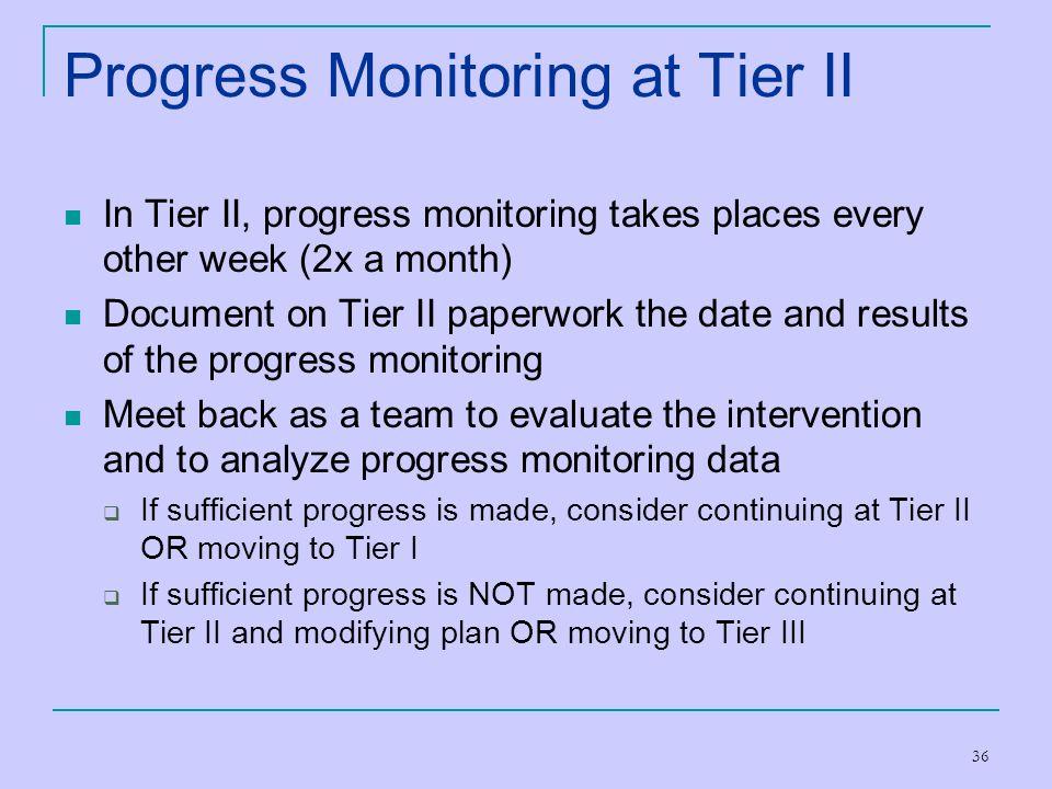 Progress Monitoring at Tier II