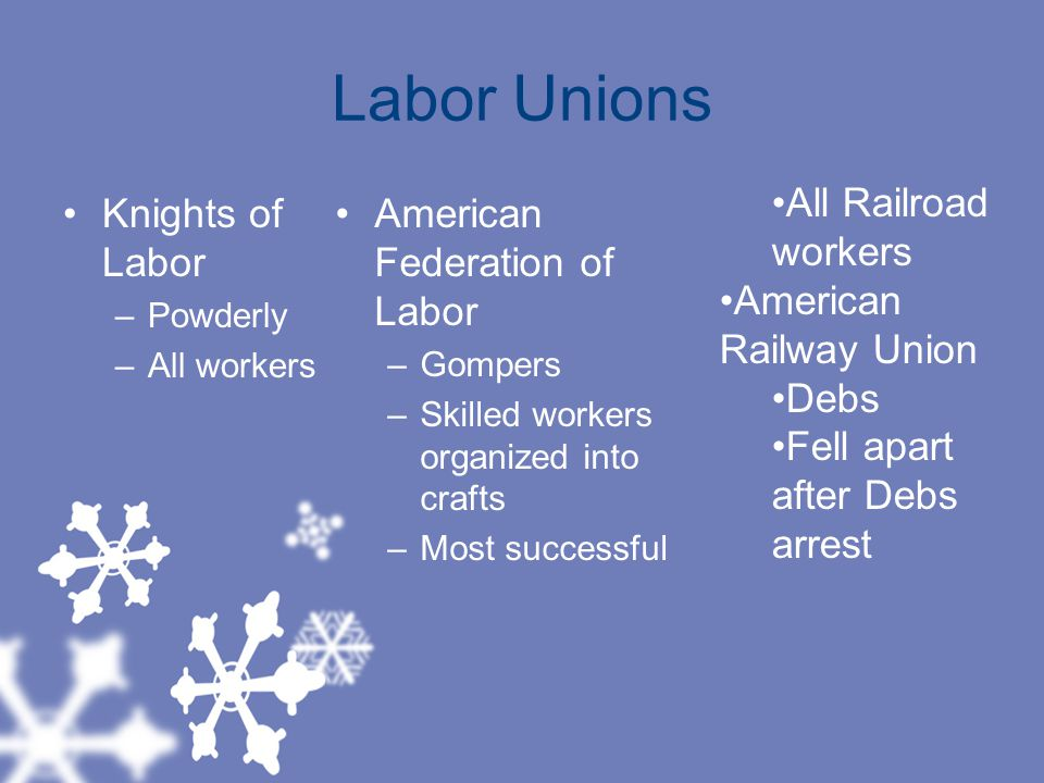 Labor Unions All Railroad workers American Railway Union Debs