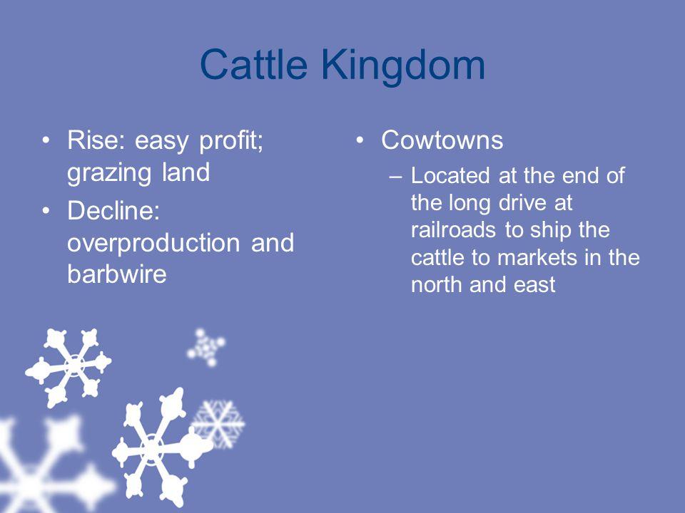 Cattle Kingdom Rise: easy profit; grazing land