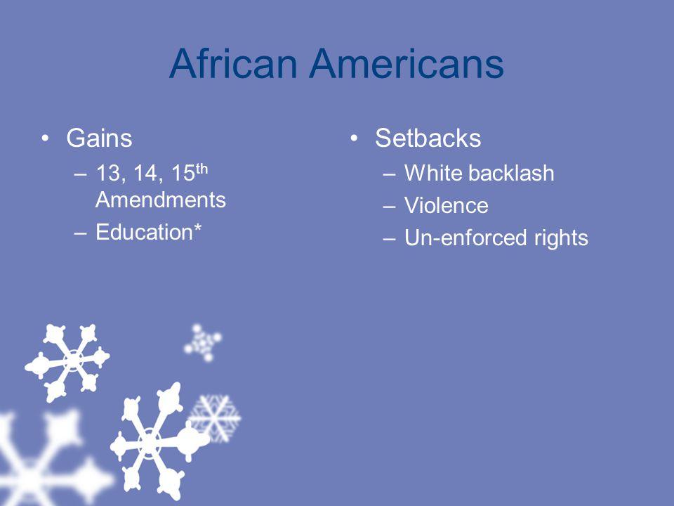 African Americans Gains Setbacks 13, 14, 15th Amendments Education*
