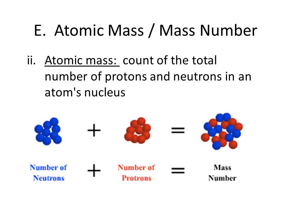 E. Atomic Mass / Mass Number