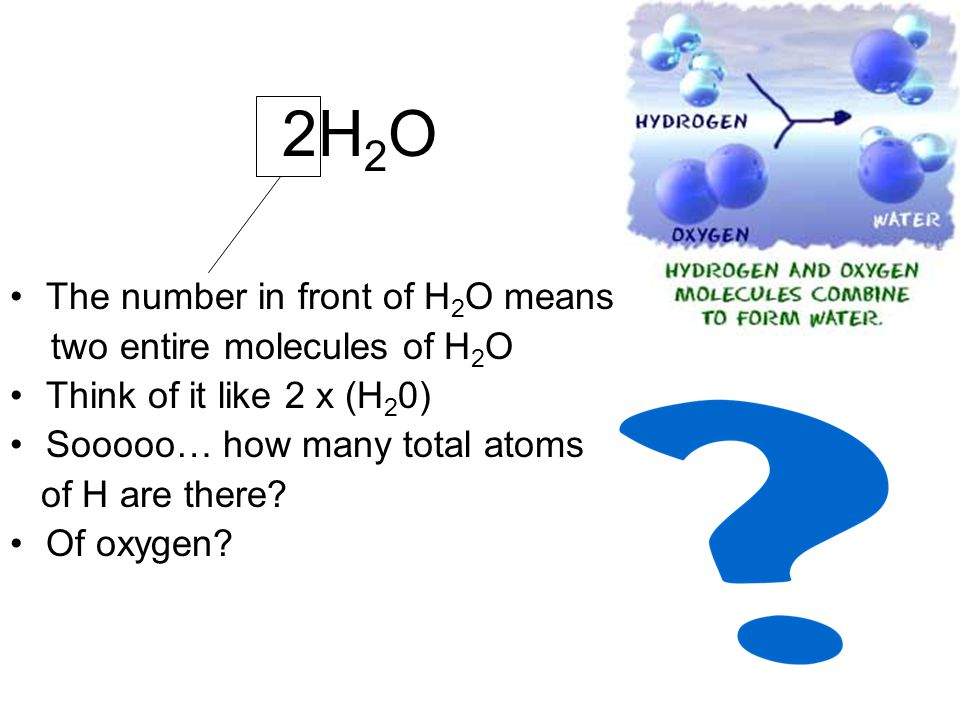 2H2O The number in front of H2O means two entire molecules of H2O