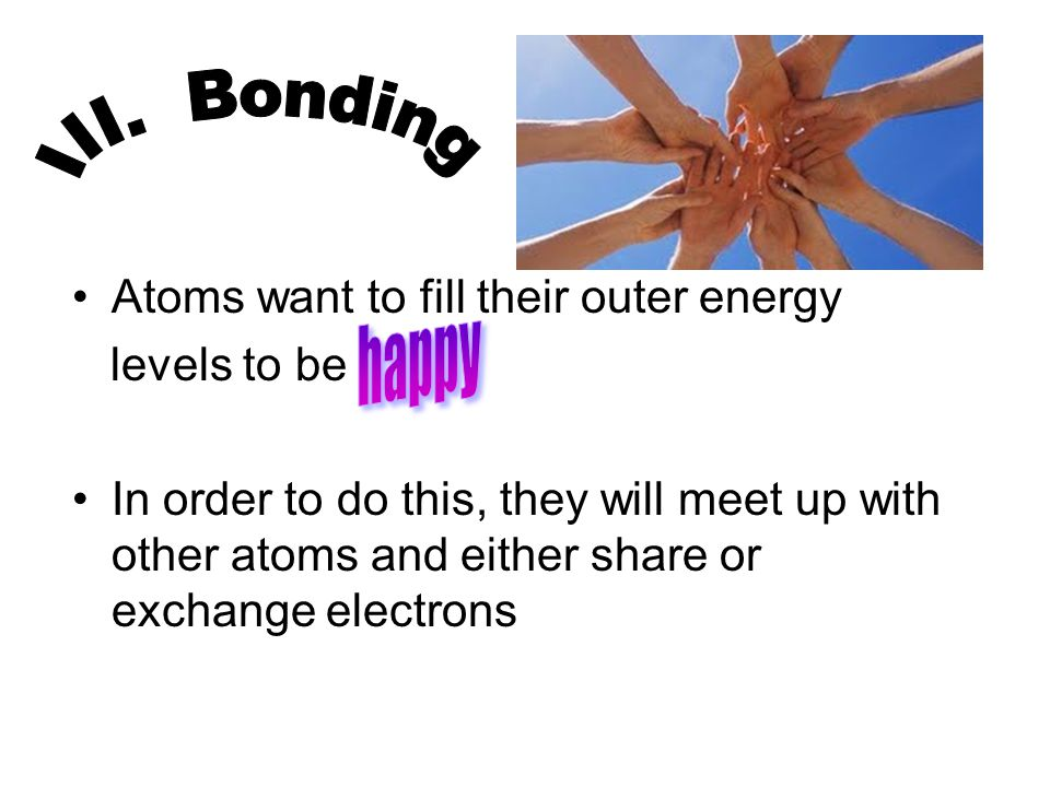 III. Bonding happy Atoms want to fill their outer energy levels to be
