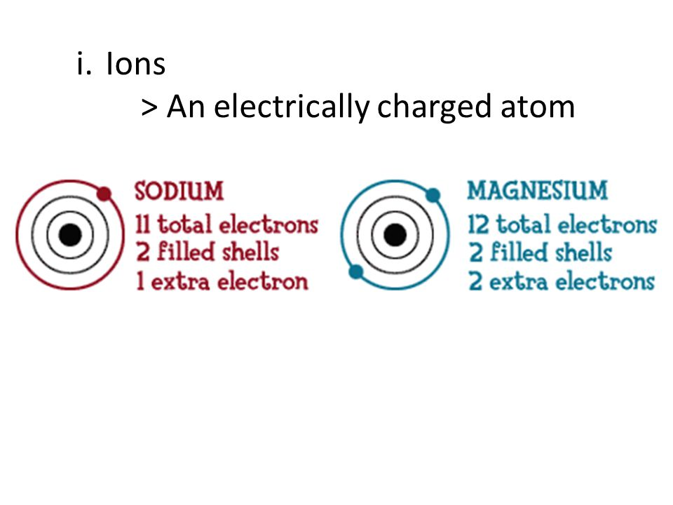 Ions > An electrically charged atom