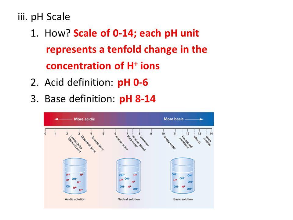 iii. pH Scale 1. How.