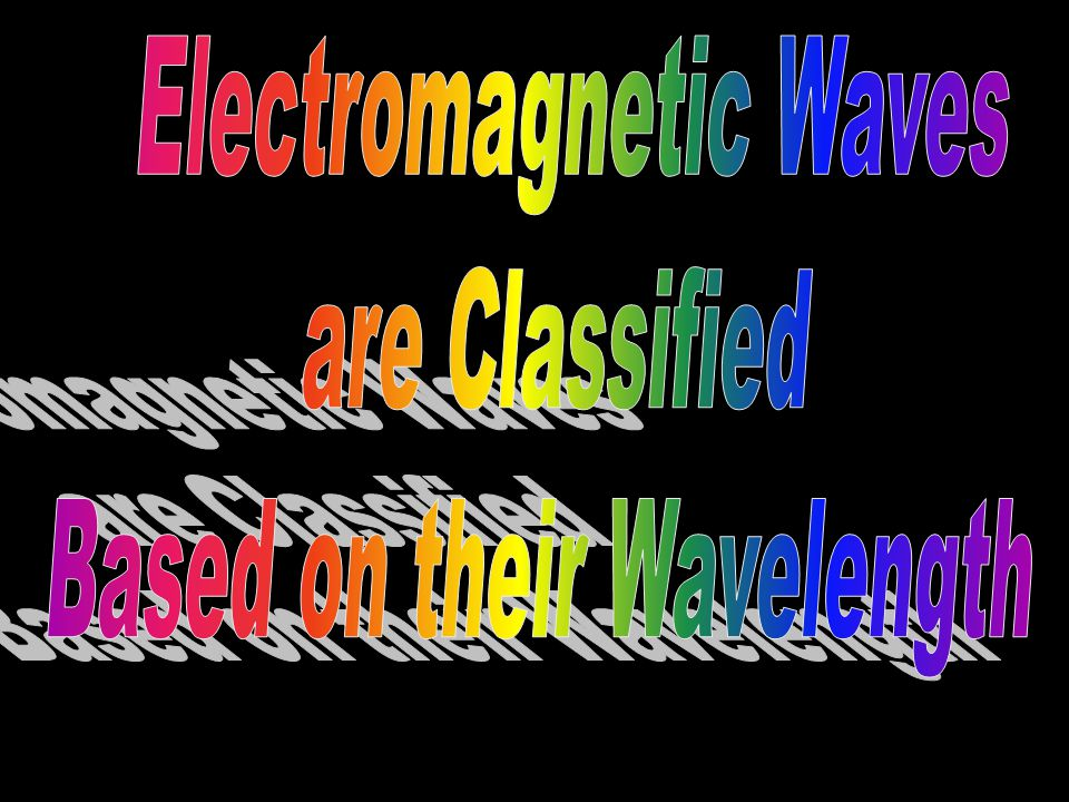 Electromagnetic Waves are Classified Based on their Wavelength