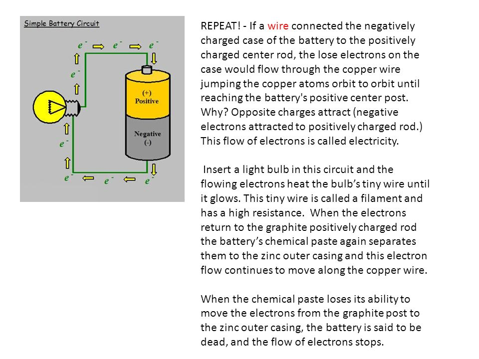 REPEAT! - If a wire connected the negatively charged case of the battery to the positively