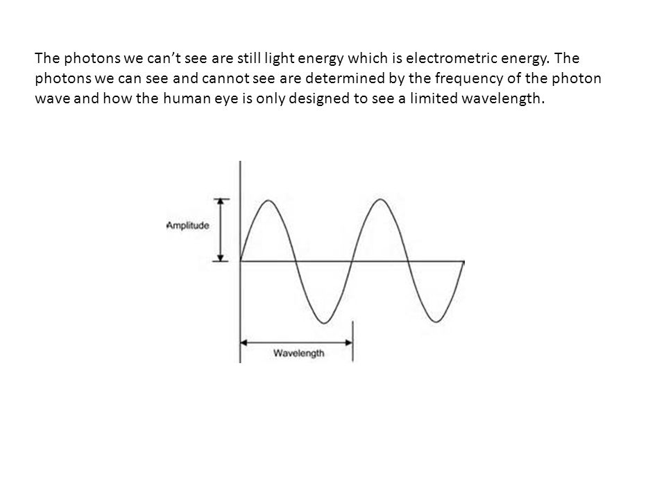 The photons we can't see are still light energy which is electrometric energy.