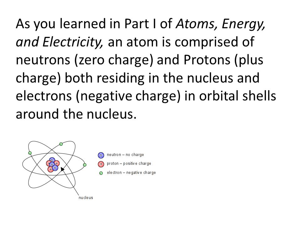 As you learned in Part I of Atoms, Energy, and Electricity, an atom is comprised of neutrons (zero charge) and Protons (plus charge) both residing in the nucleus and electrons (negative charge) in orbital shells around the nucleus.
