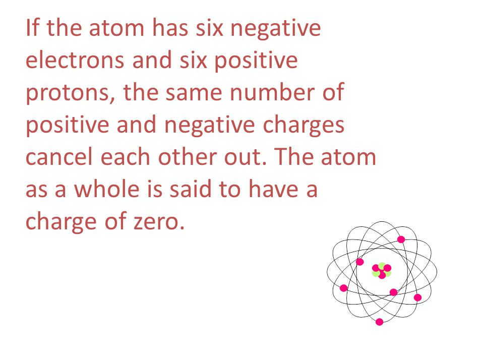 If the atom has six negative electrons and six positive protons, the same number of positive and negative charges cancel each other out.