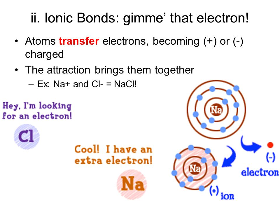 ii. Ionic Bonds: gimme' that electron!