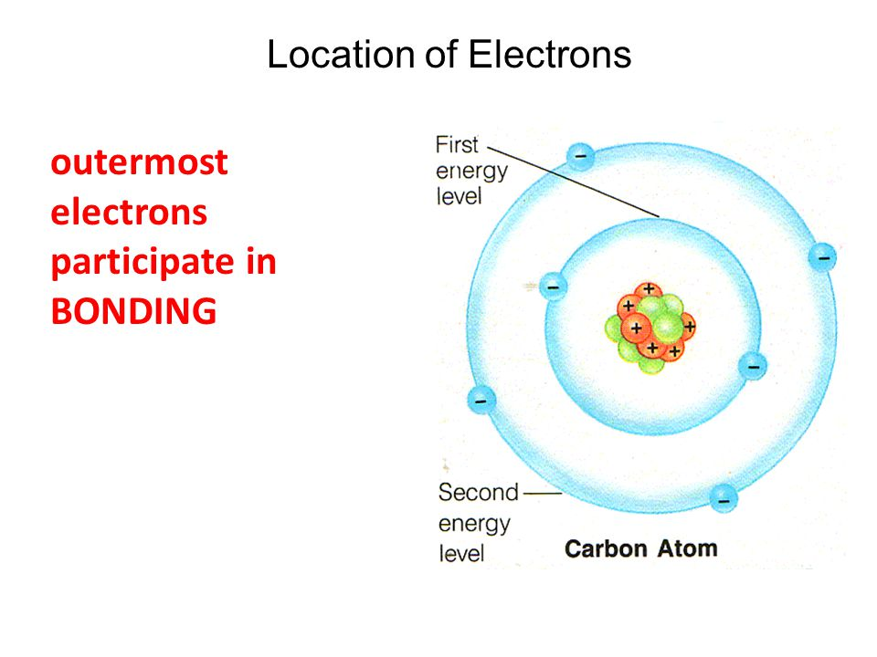 outermost electrons participate in BONDING