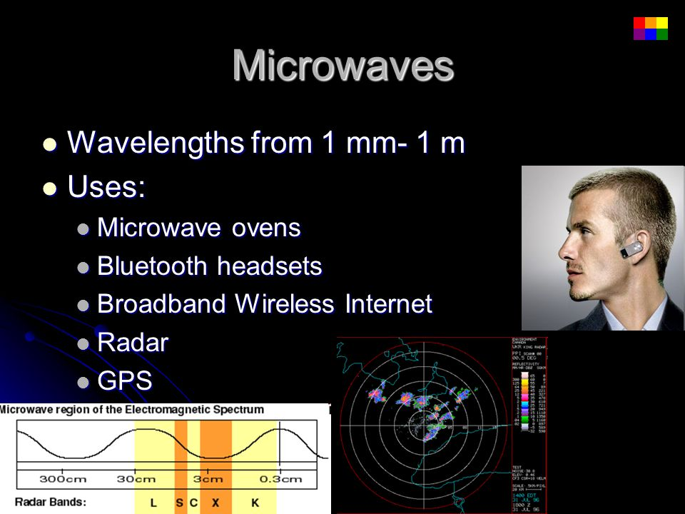 Microwaves Wavelengths from 1 mm- 1 m Uses: Microwave ovens