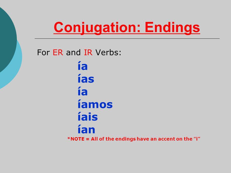 Conjugation: Endings ía ías ía íamos íais ían For ER and IR Verbs: