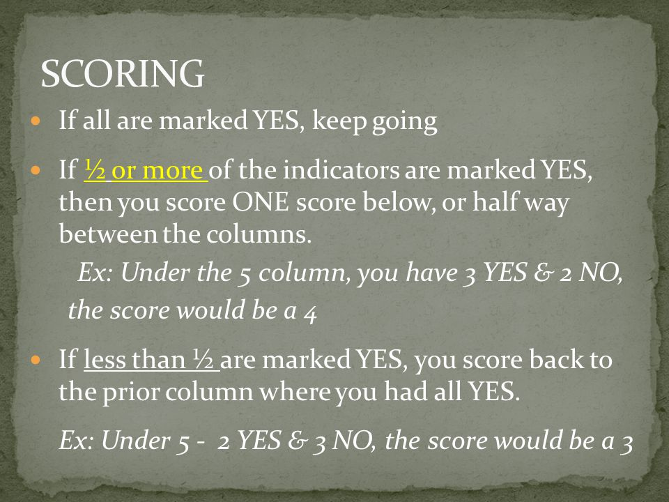 SCORING If all are marked YES, keep going