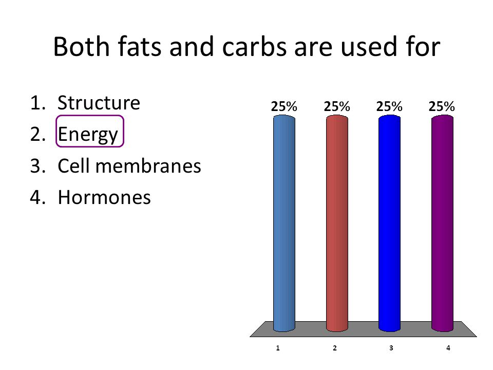 Both fats and carbs are used for