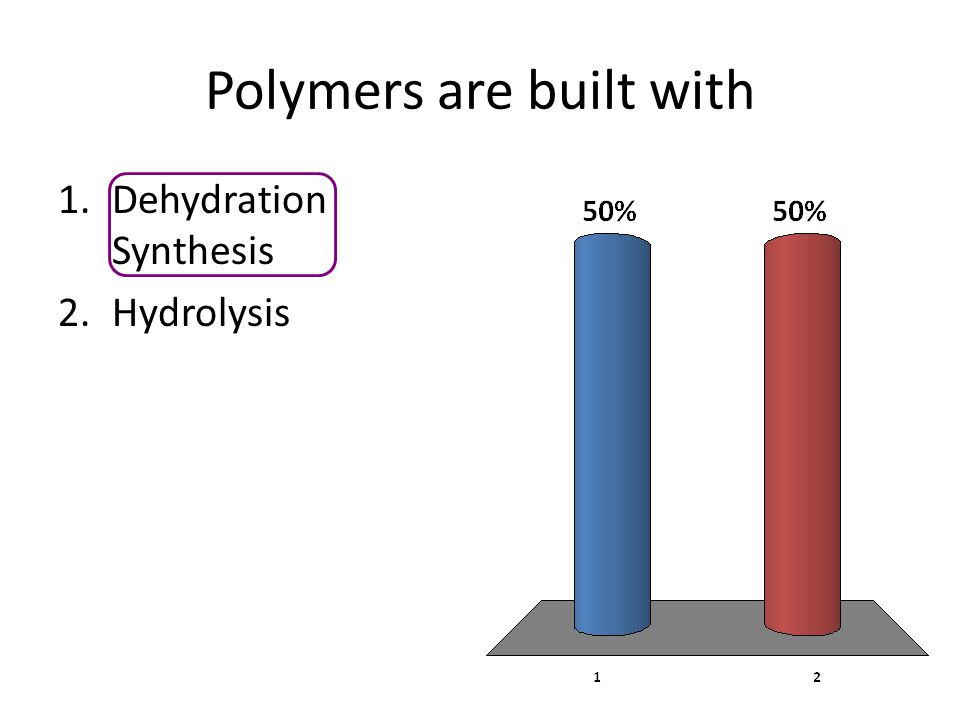 Polymers are built with