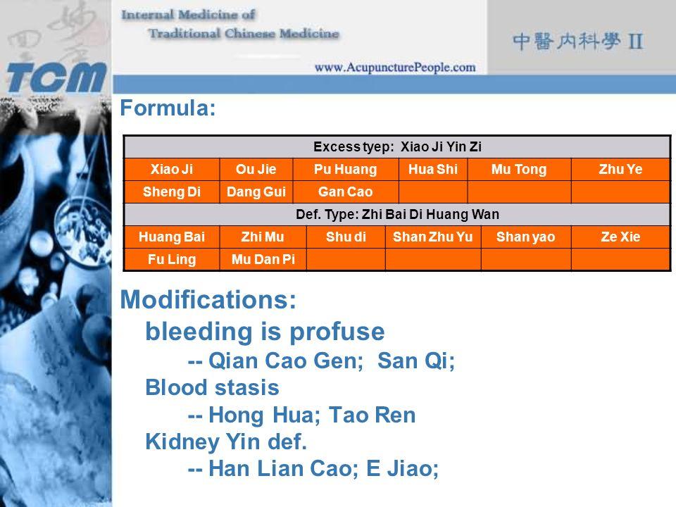 Excess tyep: Xiao Ji Yin Zi Def. Type: Zhi Bai Di Huang Wan