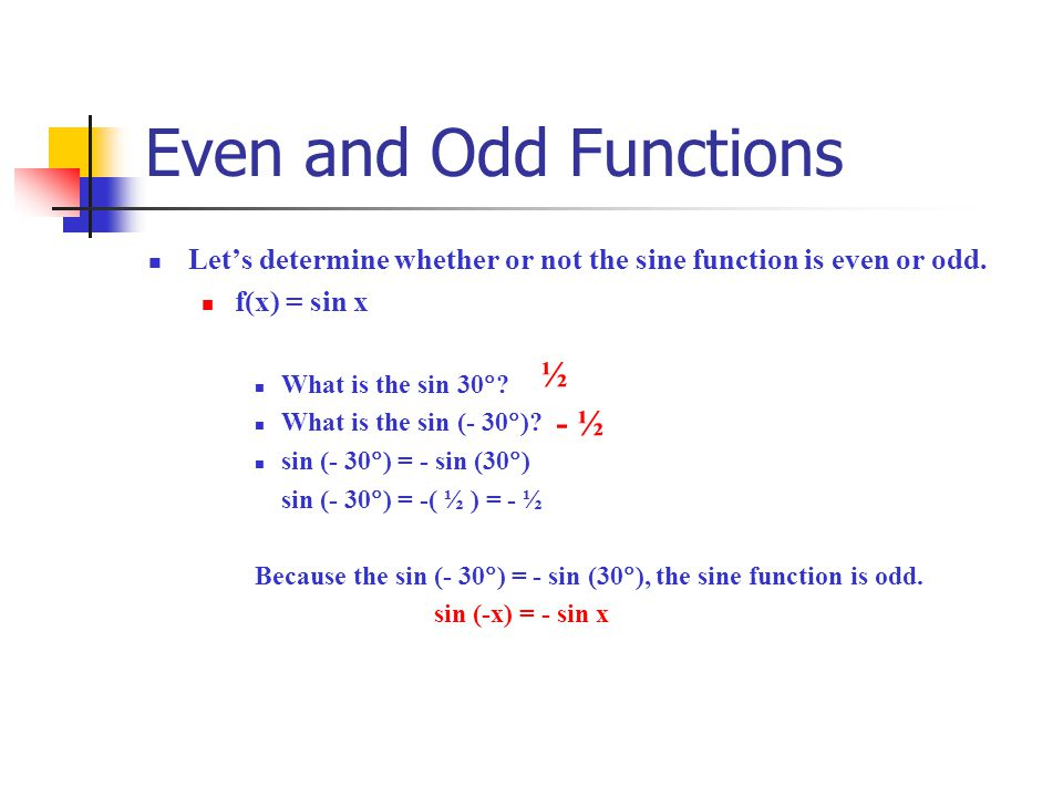 Even and Odd Functions ½ - ½