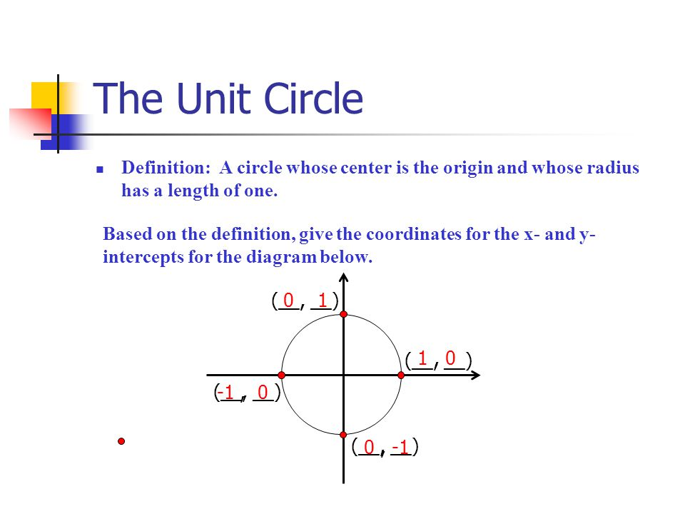 The Unit Circle Definition: A circle whose center is the origin and whose radius has a length of one.