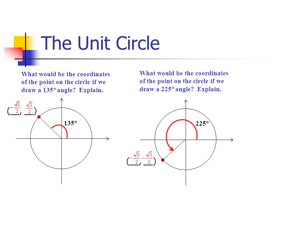 The Unit Circle (__, __) (__, __) What would be the coordinates