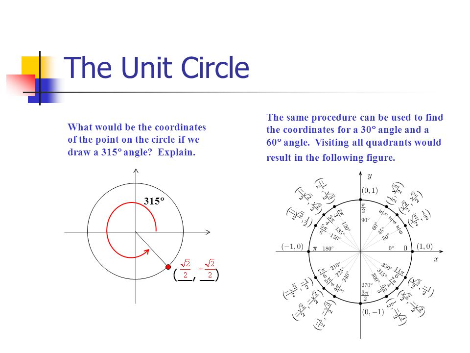 The Unit Circle (__, __) The same procedure can be used to find
