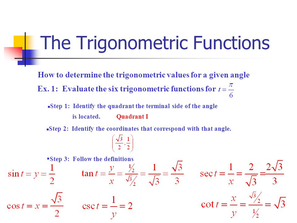The Trigonometric Functions