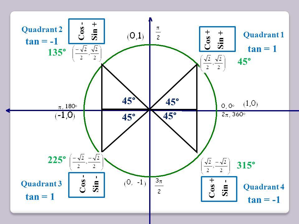 tan = -1 tan = 1 135° 45° 45° 45° 45° 45° 225° 315° tan = 1 tan = -1