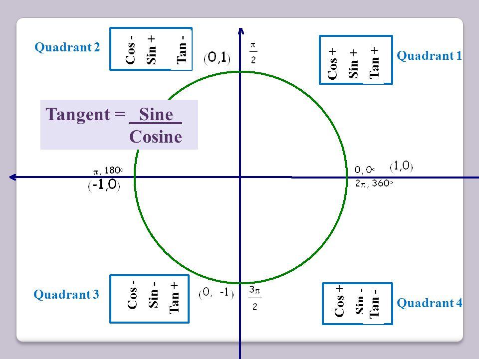 Tangent = Sine Cosine Quadrant 2 Cos - Sin + Tan - Quadrant 1 Cos +