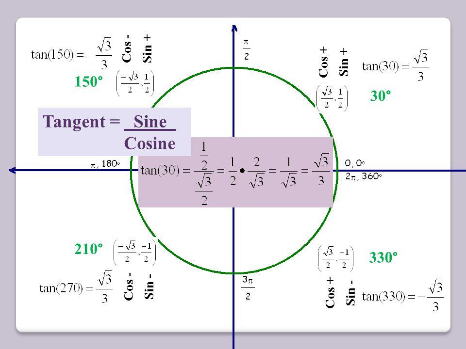 Tangent = Sine Cosine 150° 30° 210° 330° Cos - Sin + Cos + Sin + Cos -