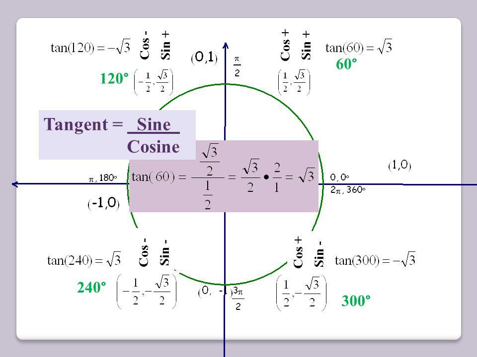 Tangent = Sine Cosine 60° 120° 240° 300° Cos - Sin + Cos + Sin + Cos -