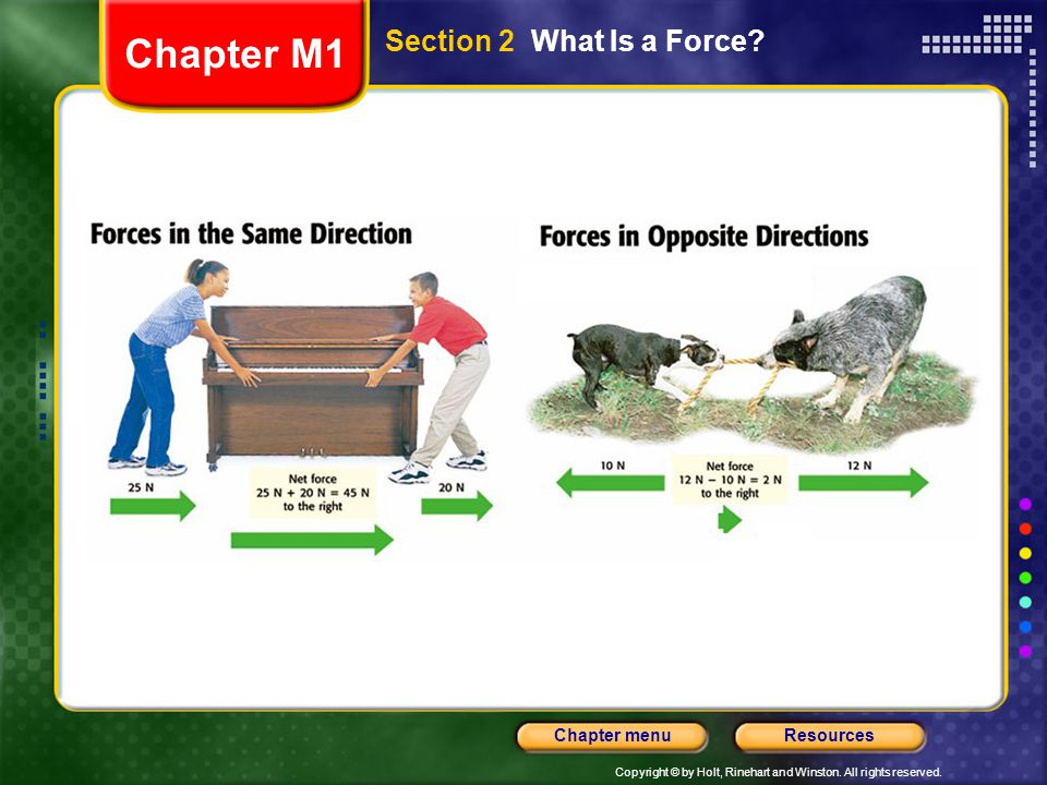 Chapter M1 Section 2 What Is a Force