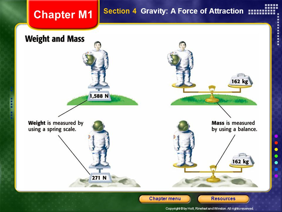Chapter M1 Section 4 Gravity: A Force of Attraction